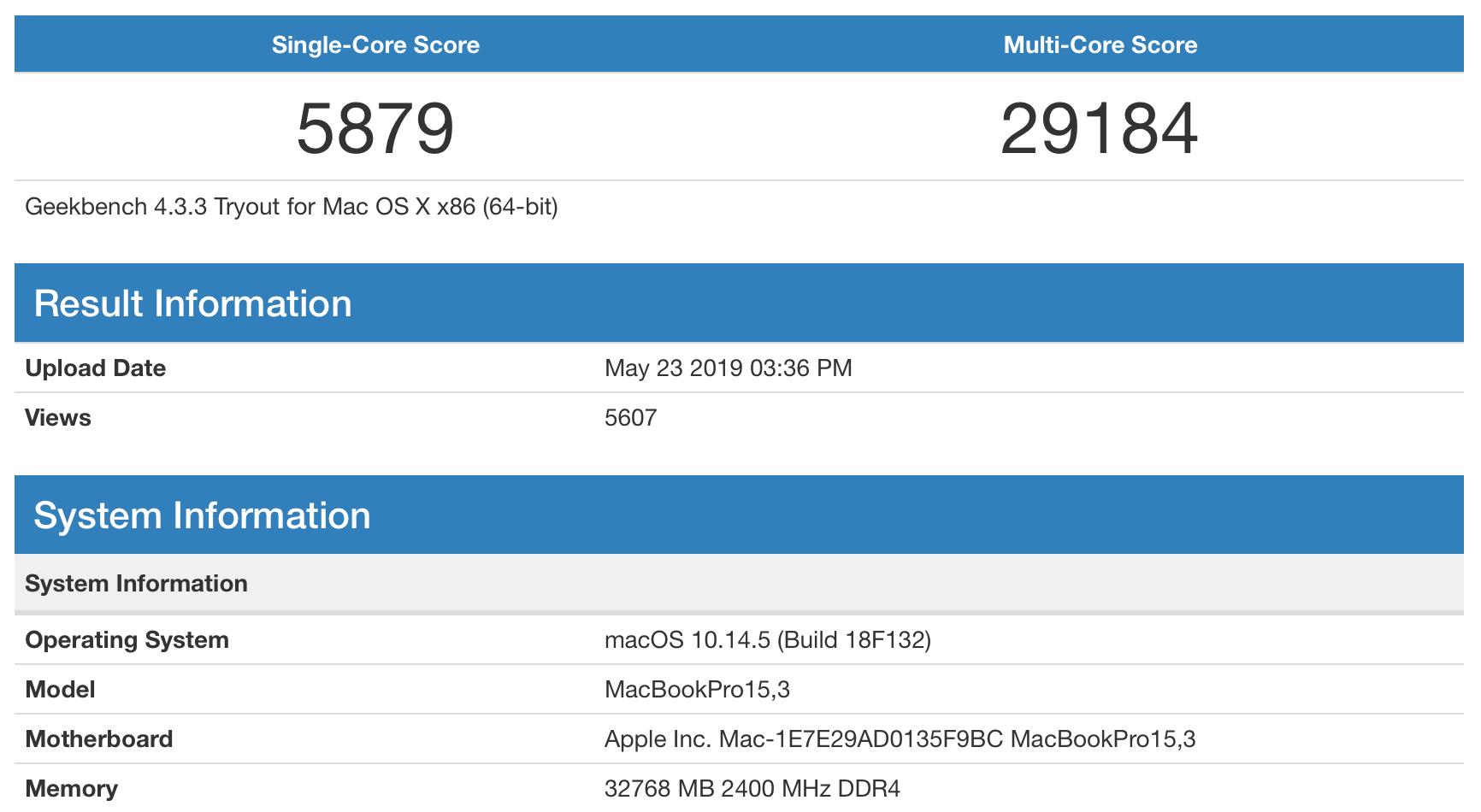 https://www.macfreak.nl/modules/news/images/zArt.MacBookPro8-coreGeekbenchScore.png