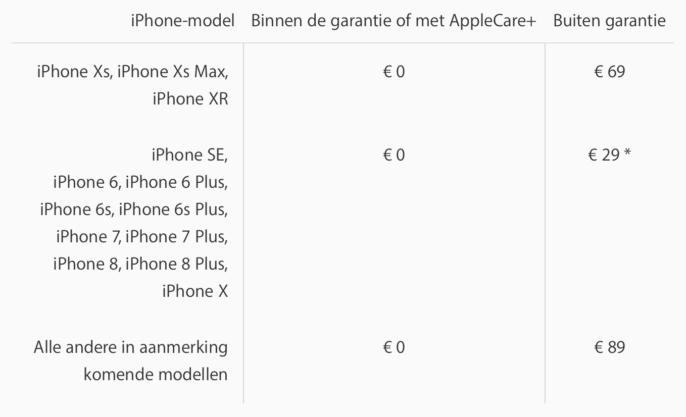 https://www.macfreak.nl/modules/news/images/zArt.PrijzenVervangingBatterij-iPhone130918.png