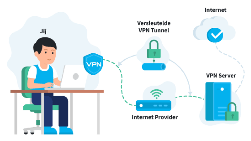 https://www.macfreak.nl/modules/news/images/zArt.VPN-2.png