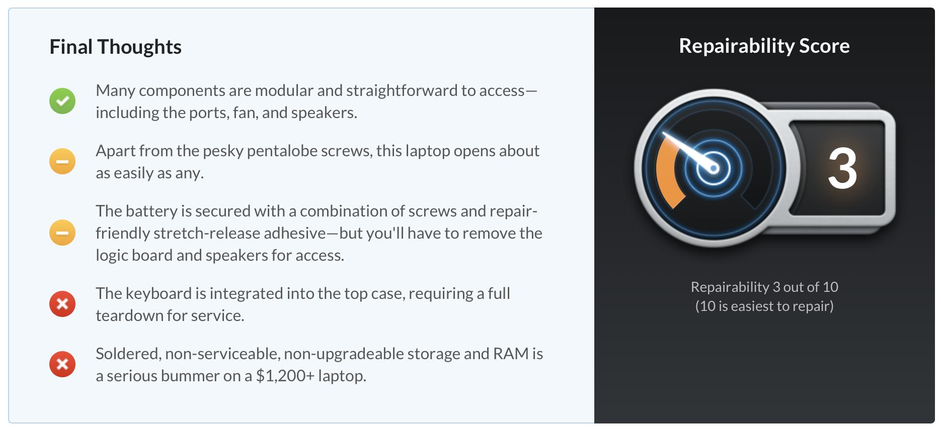 https://www.macfreak.nl/modules/news/images/zArt.iFixitRepairabilityScoreMacBookAir2018.png