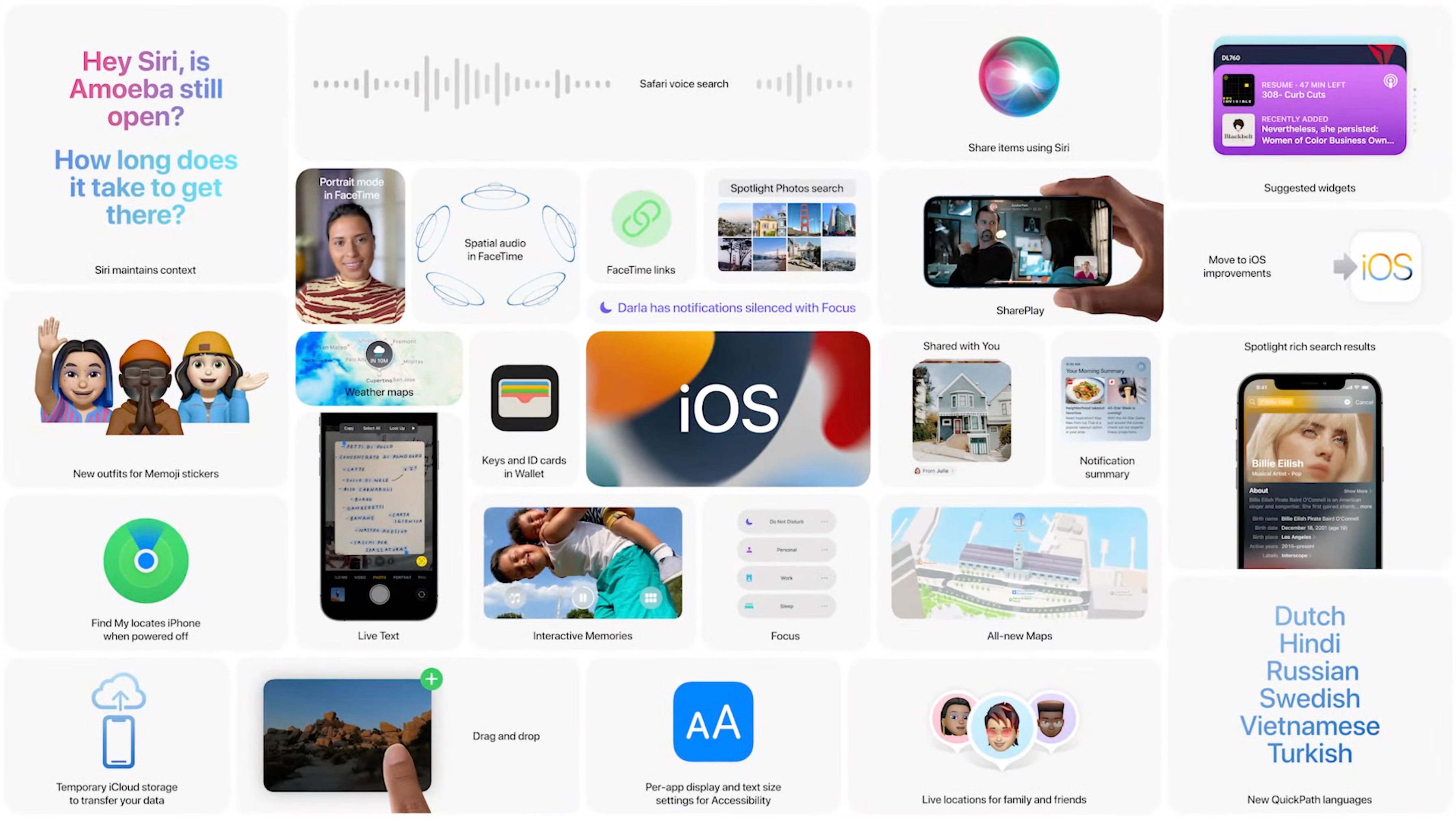 https://www.macfreak.nl/modules/news/images/zArt.iOS15FeaturesKeynoteWWDC2021.jpg