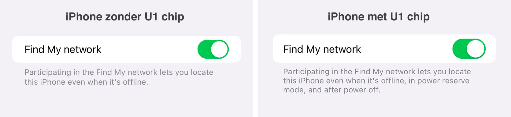 https://www.macfreak.nl/modules/news/images/zArt.iOS15iPhoneFindMySetting.jpg