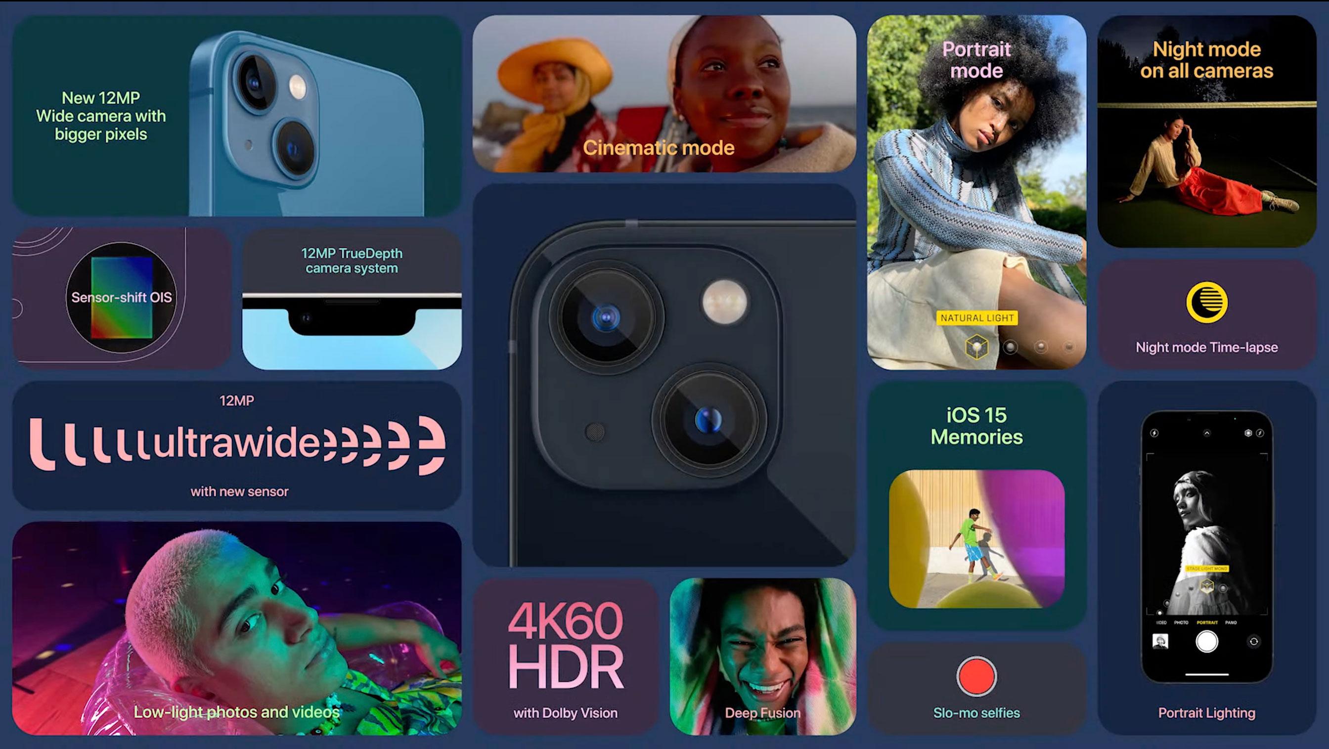 https://www.macfreak.nl/modules/news/images/zArt.iPhone13iPhone13MiniPresentatieSlide-2.jpg