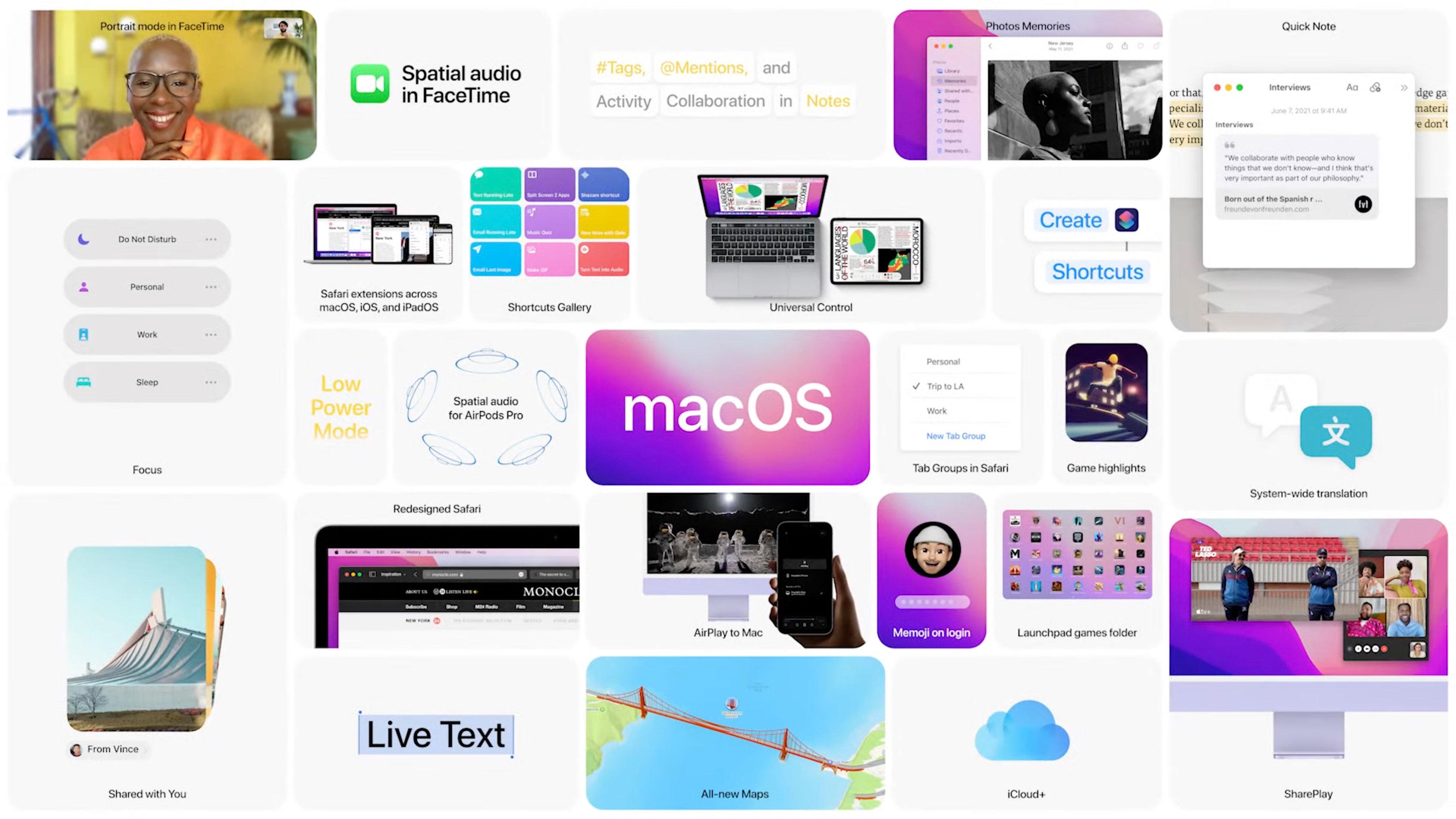 https://www.macfreak.nl/modules/news/images/zArt.macOS12MontereyFeaturesKeynoteWWDC2021.jpg